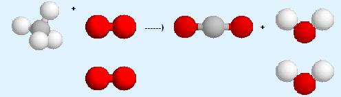 معادلة التفاعل الكيميائي (اوزان المعادلة الكيميائية)