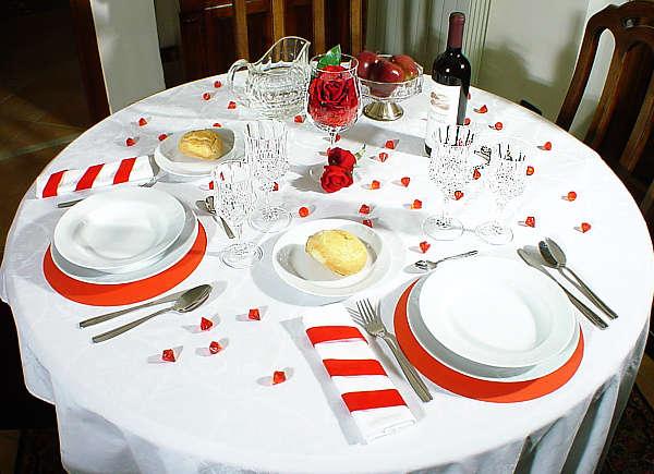 تقرير عن غرف الطعام - اتيكيت وفن ترتيب طاولة الطعام